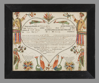 Fraktur - Birth and ...